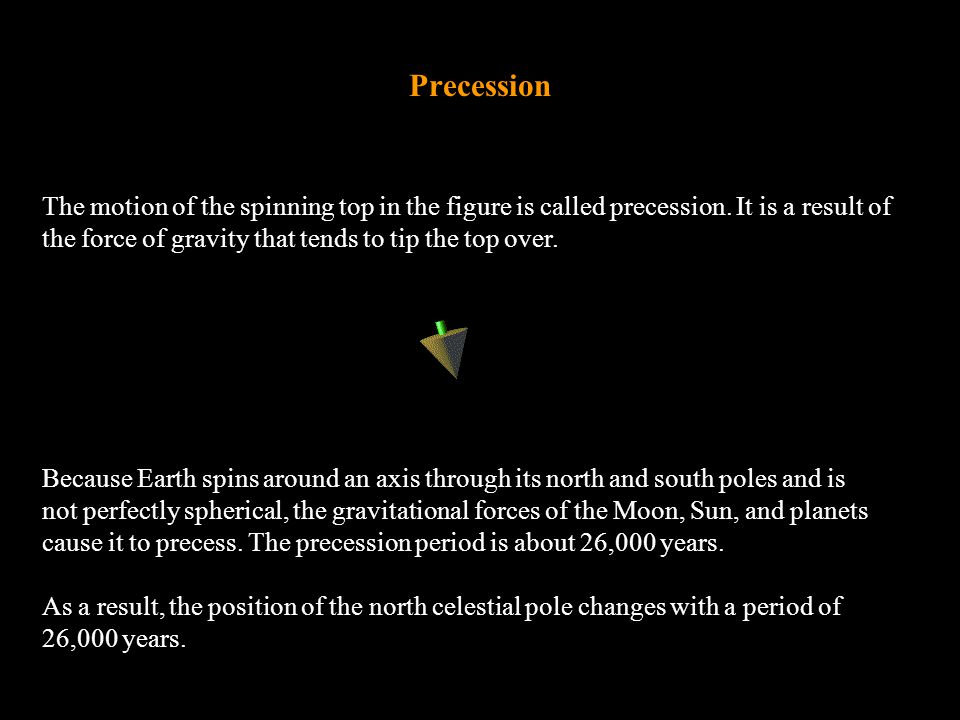 Precession The motion of the spinning top in the figure is called precession.