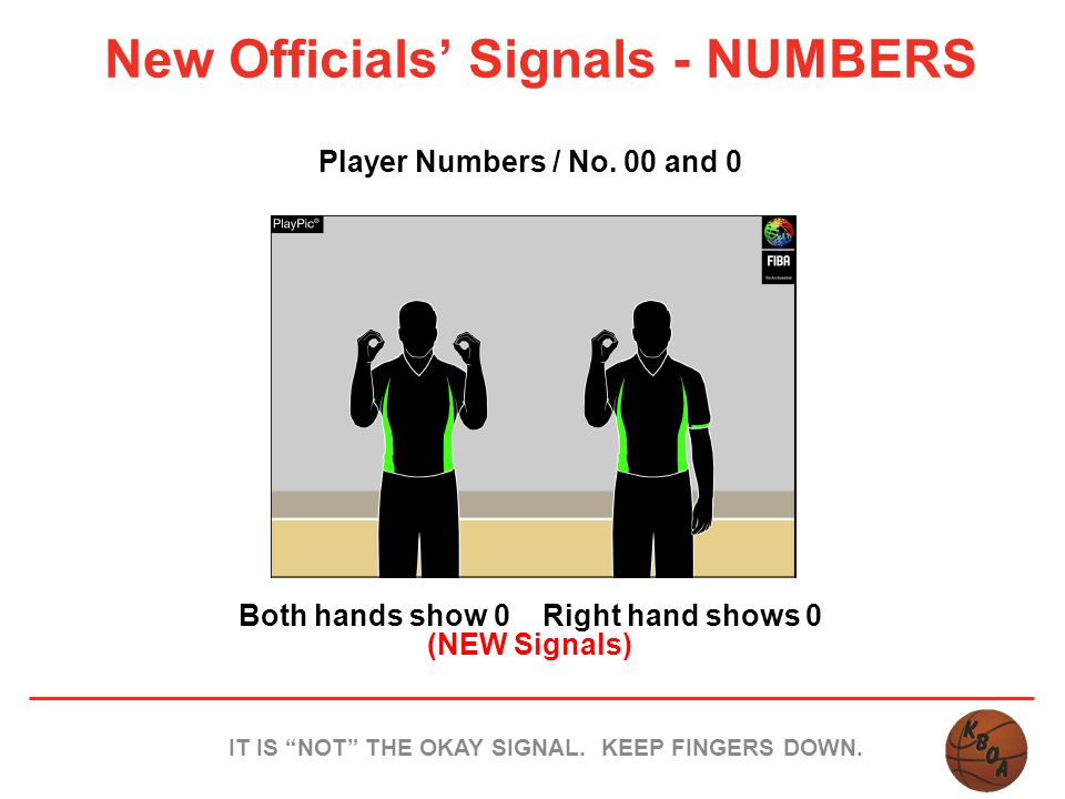 "New Officials' Signals - NUMBERS Player Numbers / No. 00 and 0 Both hands show 0 Right hand shows 0 (NEW Signals) IT IS ""NOT"" THE OKAY SIGNAL. KEEP FI"