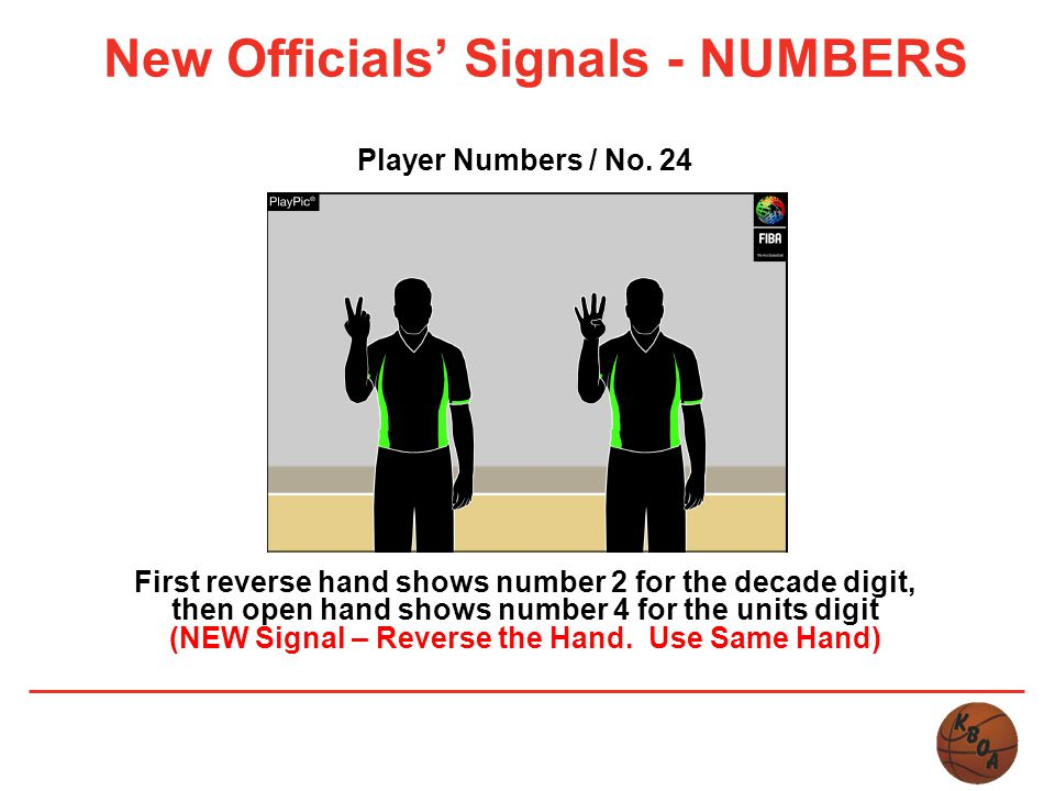 New Officials' Signals - NUMBERS Player Numbers / No. 24 First reverse hand shows number 2 for the decade digit, then open hand shows number 4 for the