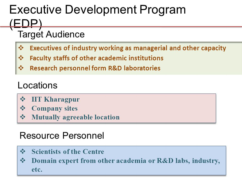 Executive Development Program (EDP)  Executives of industry working as managerial and other capacity  Faculty staffs of other academic institutions  Research personnel form R&D laboratories Target Audience  IIT Kharagpur  Company sites  Mutually agreeable location  IIT Kharagpur  Company sites  Mutually agreeable location Locations Resource Personnel  Scientists of the Centre  Domain expert from other academia or R&D labs, industry, etc.