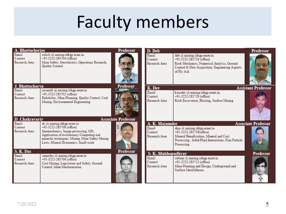 7/20/2012 Faculty members 5