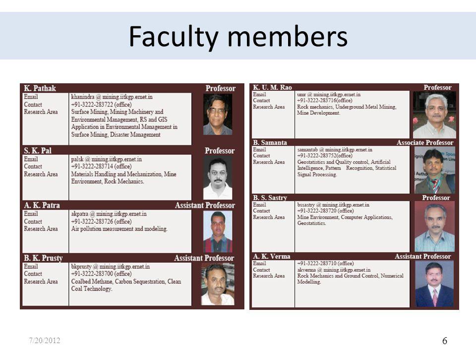7/20/2012 Faculty members 6