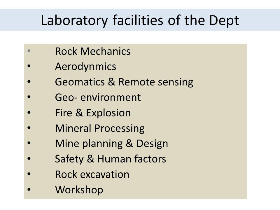 Laboratory facilities of the Dept Rock Mechanics Aerodynmics Geomatics & Remote sensing Geo- environment Fire & Explosion Mineral Processing Mine planning & Design Safety & Human factors Rock excavation Workshop