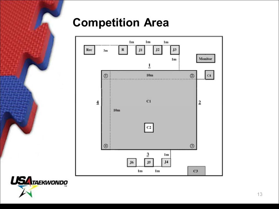 Competition Area 13