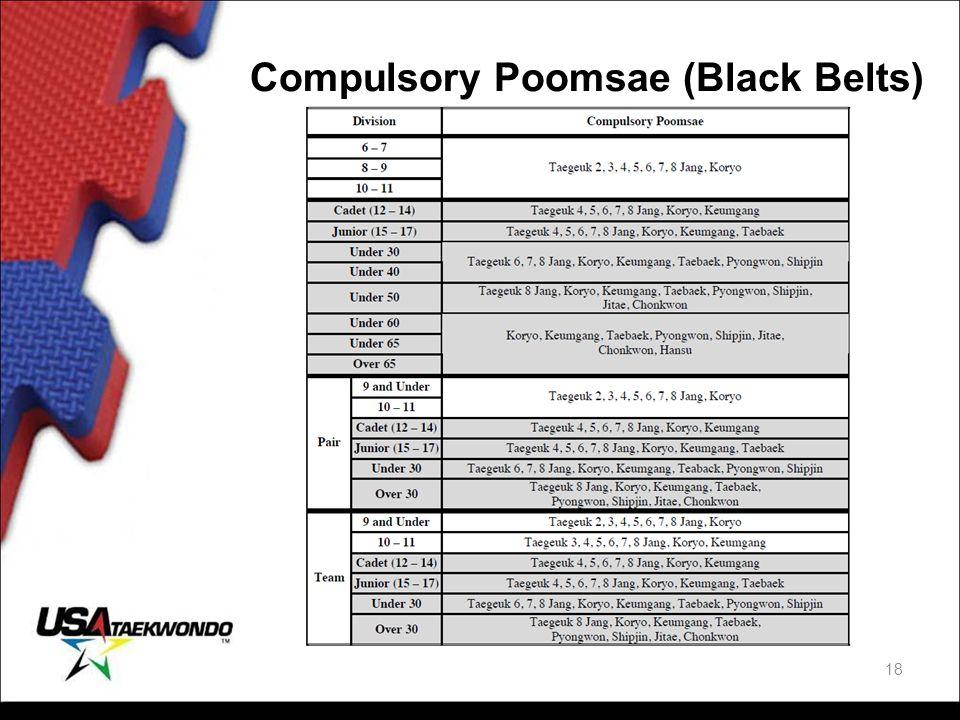 Compulsory Poomsae (Black Belts) 18