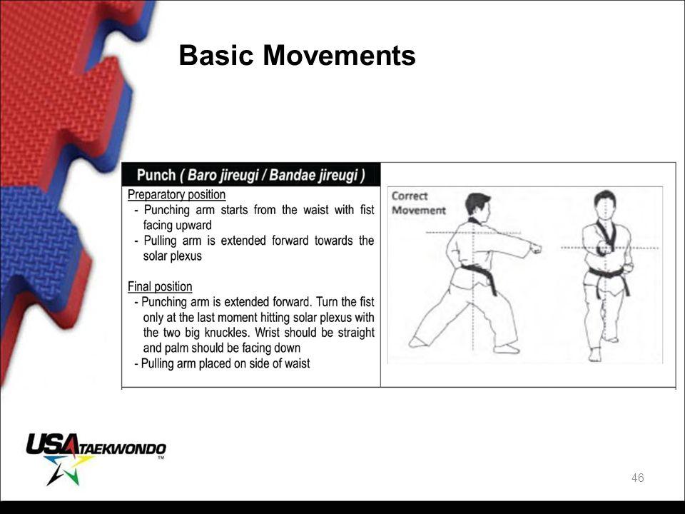 Basic Movements 46