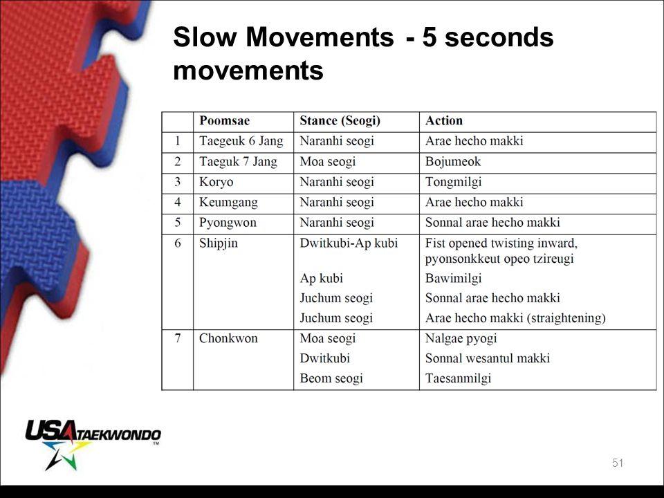 Slow Movements - 5 seconds movements 51