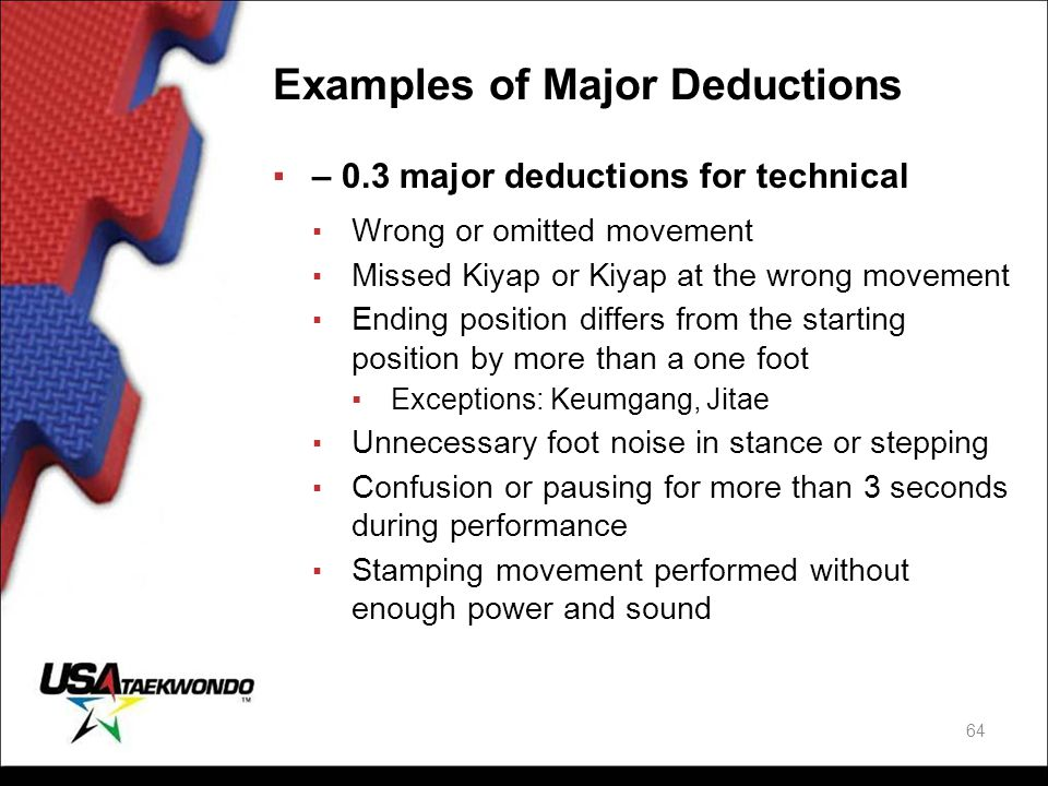 Examples of Major Deductions ▪– 0.3 major deductions for technical ▪ Wrong or omitted movement ▪ Missed Kiyap or Kiyap at the wrong movement ▪ Ending