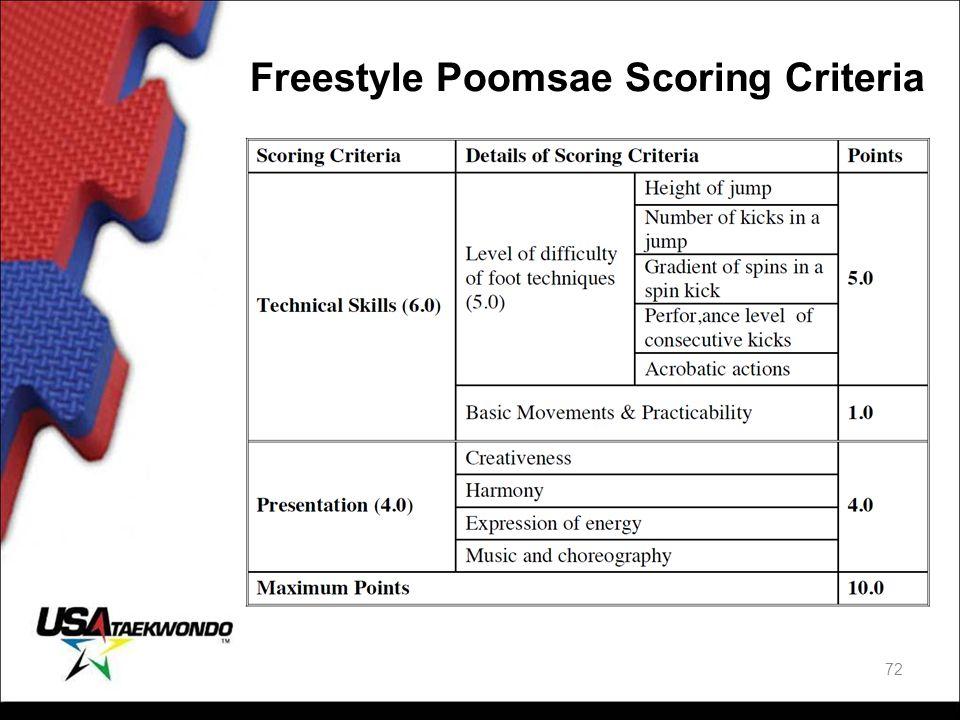Freestyle Poomsae Scoring Criteria 72