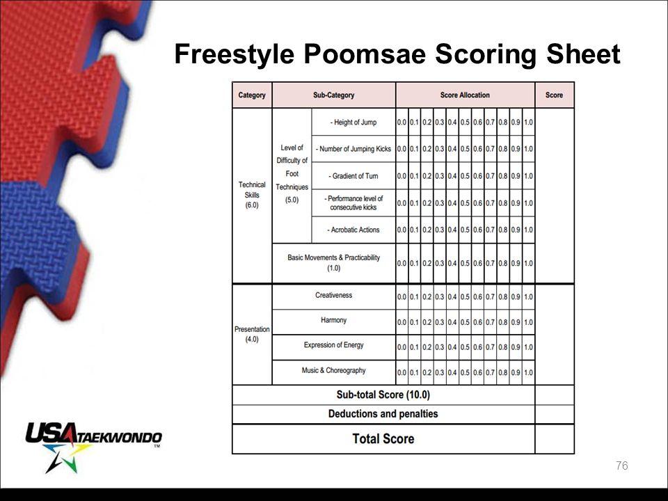 Freestyle Poomsae Scoring Sheet 76