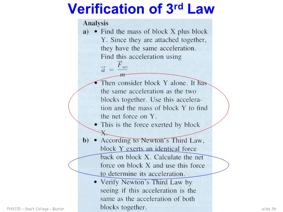 PHY115 – Sault College – Bazlurslide 36 Verification of 3 rd Law