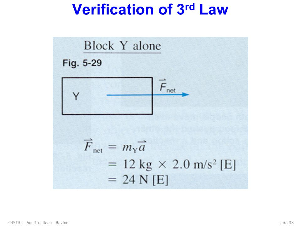 PHY115 – Sault College – Bazlurslide 38 Verification of 3 rd Law
