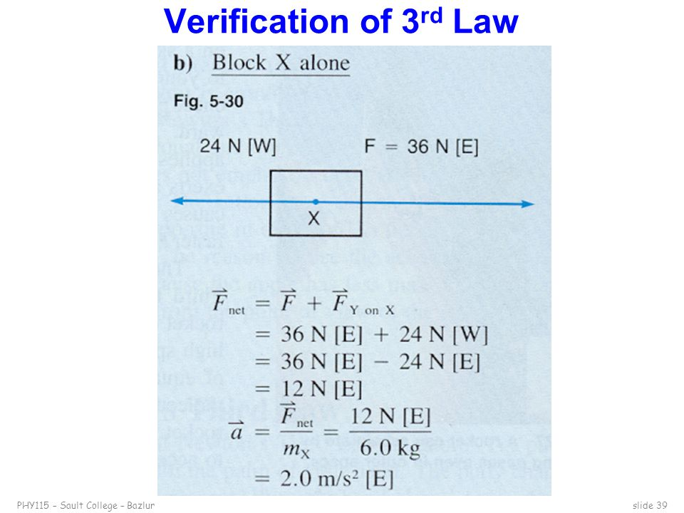 PHY115 – Sault College – Bazlurslide 39 Verification of 3 rd Law