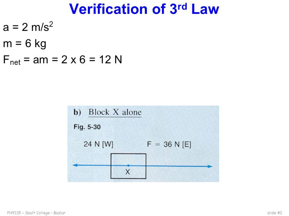 PHY115 – Sault College – Bazlurslide 40 Verification of 3 rd Law a = 2 m/s 2 m = 6 kg F net = am = 2 x 6 = 12 N