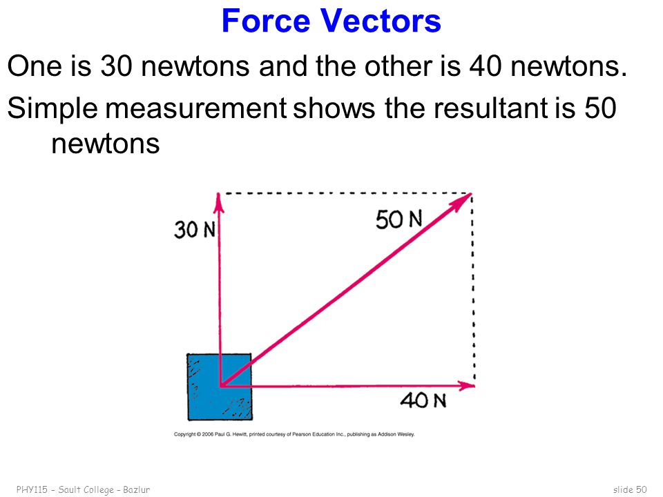 PHY115 – Sault College – Bazlurslide 50 Force Vectors One is 30 newtons and the other is 40 newtons. Simple measurement shows the resultant is 50 newt