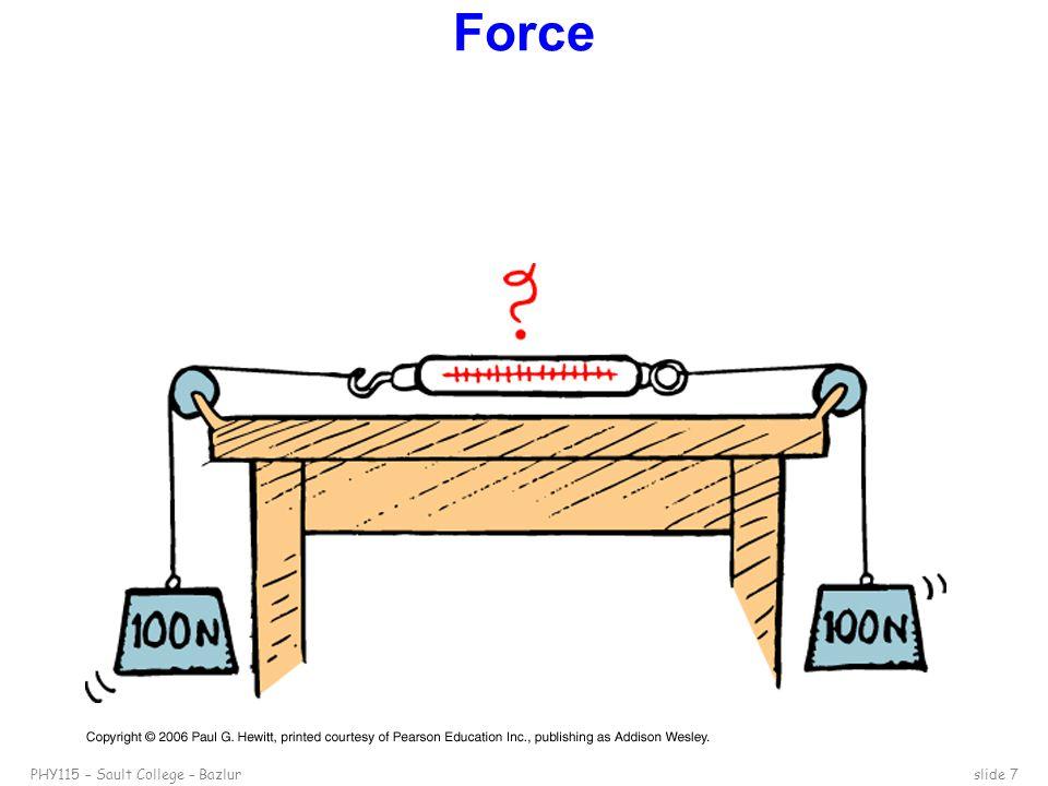PHY115 – Sault College – Bazlurslide 7 Force