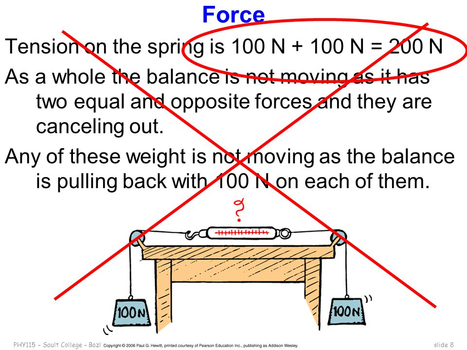 PHY115 – Sault College – Bazlurslide 8 Force Tension on the spring is 100 N + 100 N = 200 N As a whole the balance is not moving as it has two equal a