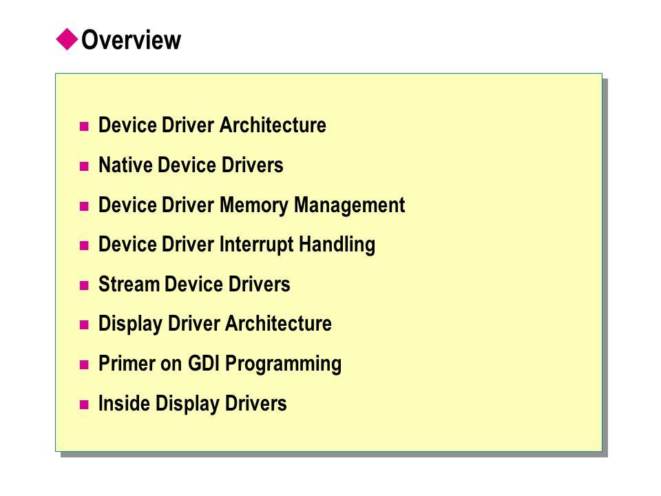 Device Driver Architecture Windows CE Architecture Device Power Management