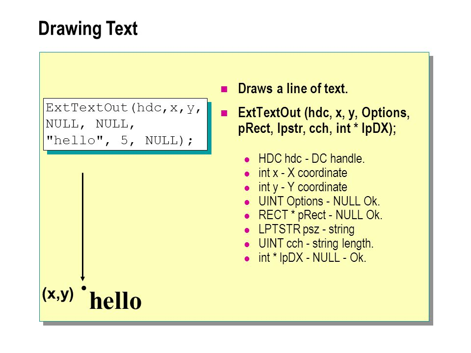 Draws a line of text. ExtTextOut (hdc, x, y, Options, pRect, lpstr, cch, int * lpDX); HDC hdc - DC handle. int x - X coordinate int y - Y coordinate U