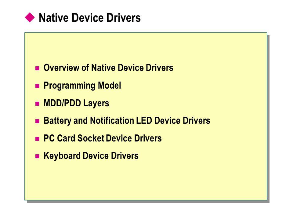HARDWARE GWES.EXE DDI.DLL COREDLL.DLL DRAWPROG.EXE Windows CE Graphic Pipeline