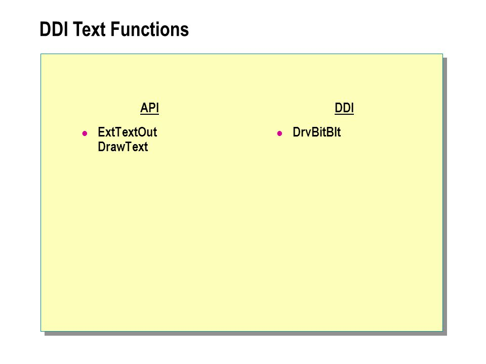 API ExtTextOut DrawText DDI DrvBitBlt DDI Text Functions