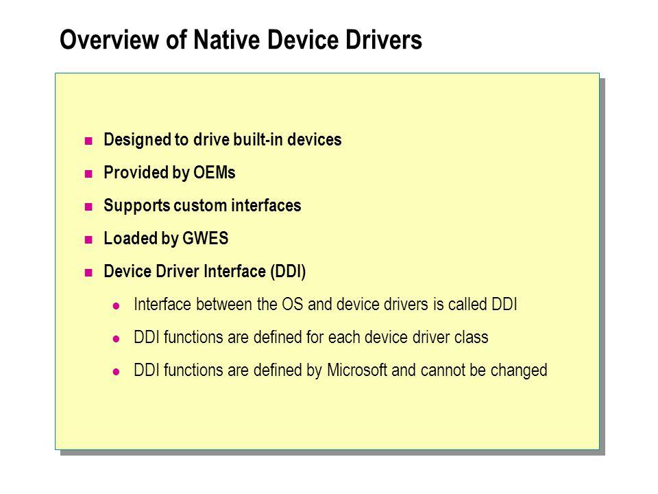 GPE Driver Architecture HARDWARE – DIB-Compatible Video Buffer GWES.EXE DDI.DLL GPE.LIB DrvEnableDriver EMUL.LIBHardware Acceleration