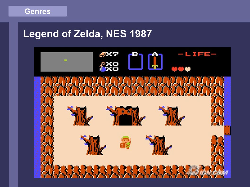 Genres Legend of Zelda, NES 1987