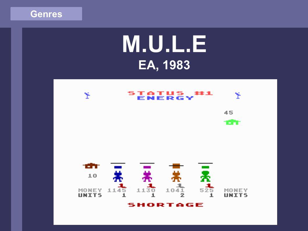 Genres M.U.L.E EA, 1983