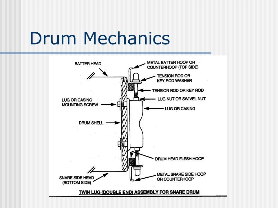 Drum Mechanics