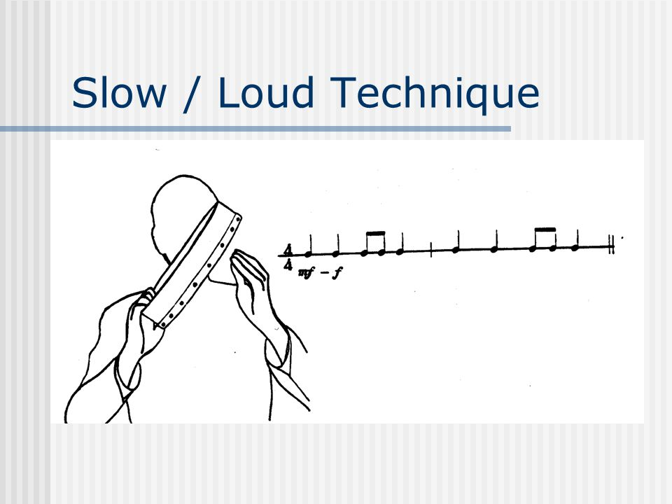 Slow / Loud Technique