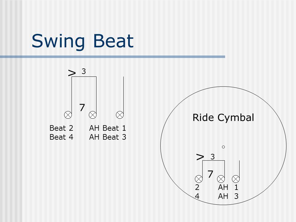 Swing Beat Ride Cymbal V 3 7 2 AH 1 4 AH 3 V 3 7 Beat 2 AH Beat 1 Beat 4 AH Beat 3