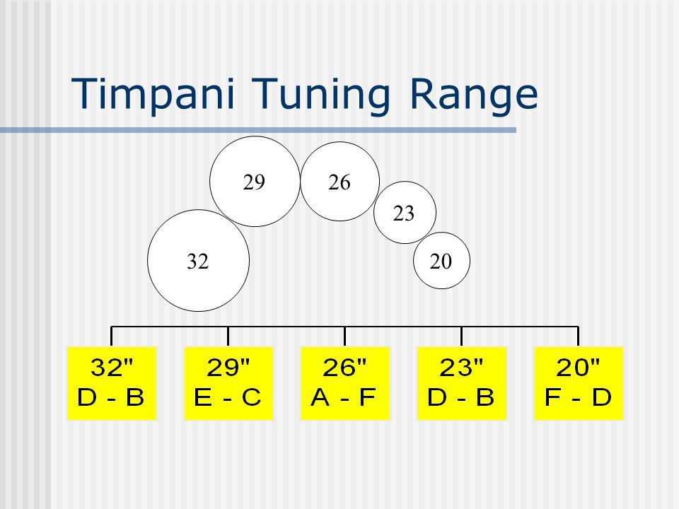 Timpani Tuning Range 32 29 26 23 20