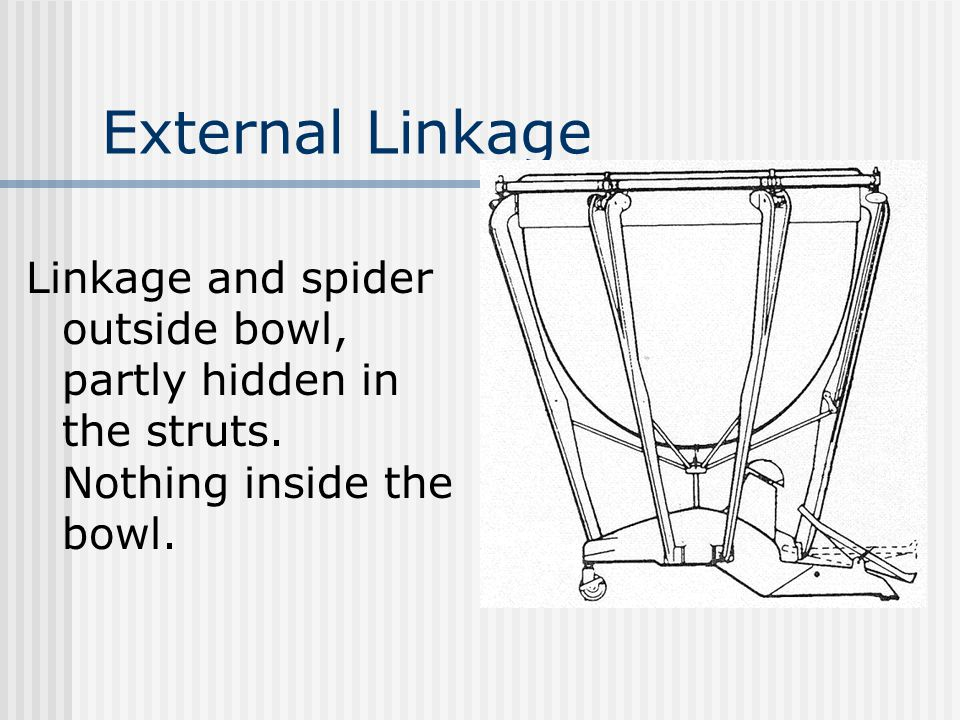 External Linkage Linkage and spider outside bowl, partly hidden in the struts.