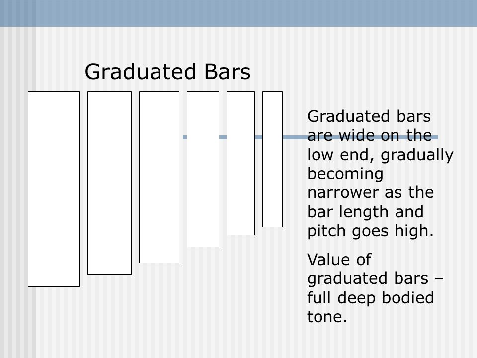 Graduated Bars Graduated bars are wide on the low end, gradually becoming narrower as the bar length and pitch goes high.