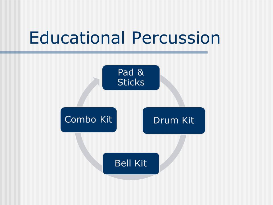 Educational Percussion Pad & Sticks Drum Kit Bell Kit Combo Kit