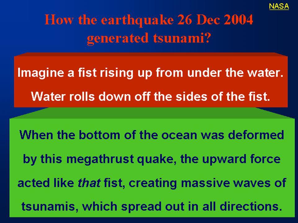 How the earthquake 26 Dec 2004 generated tsunami.
