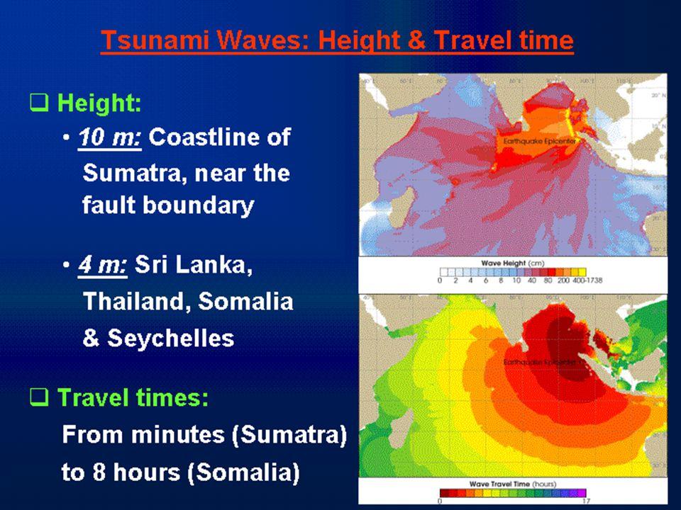 Tsunami Waves: Height & Travel time  Height: 10 m: Coastline of Sumatra, near the fault boundary 4 m: Sri Lanka, Thailand, Somalia & Seychelles  Travel times: From minutes (Sumatra) to 8 hours (Somalia)