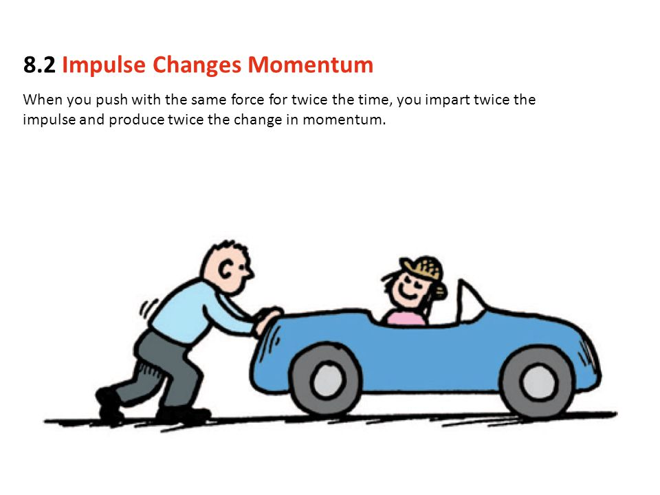 When you push with the same force for twice the time, you impart twice the impulse and produce twice the change in momentum.
