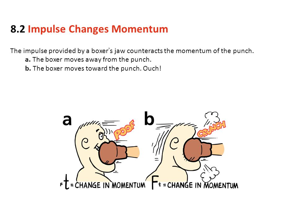 The impulse provided by a boxer's jaw counteracts the momentum of the punch.