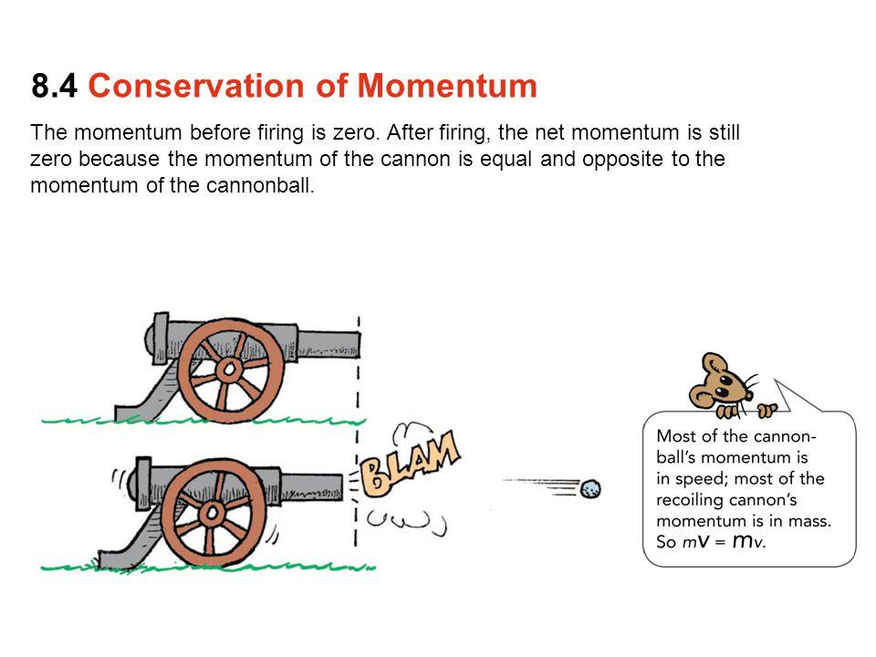 The momentum before firing is zero.