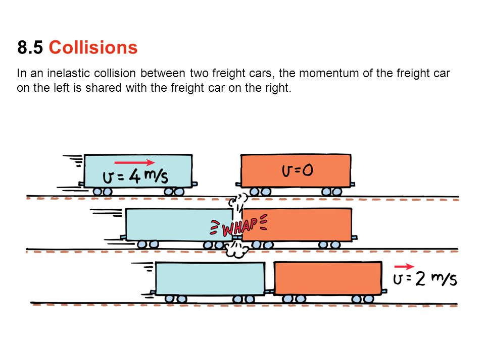 In an inelastic collision between two freight cars, the momentum of the freight car on the left is shared with the freight car on the right.