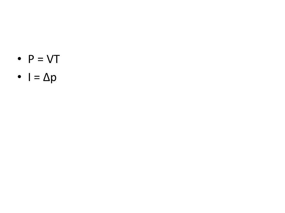 P = VT I = Δp