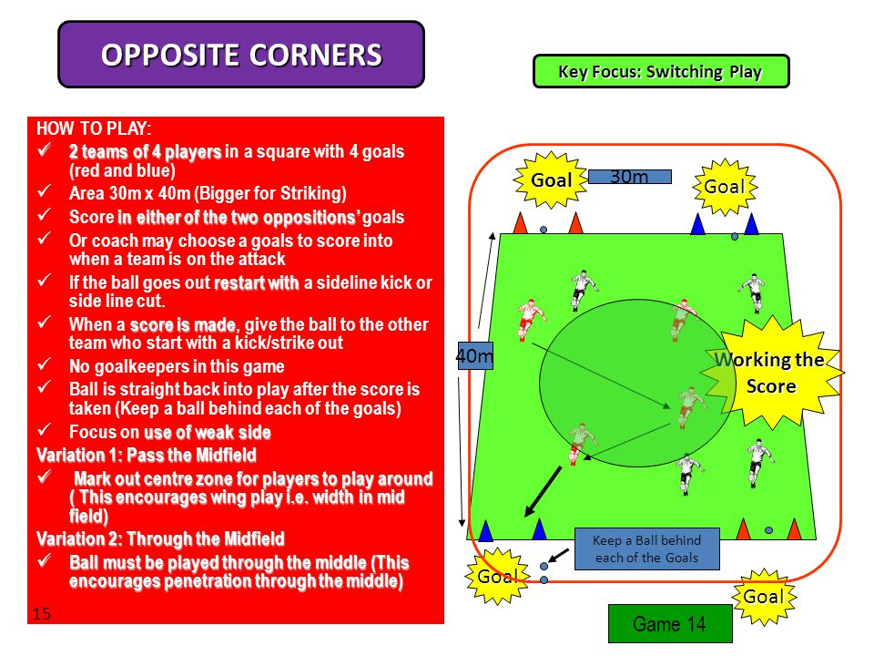 Goal Goal Goal Goal HOW TO PLAY: 2 teams of 4 players 2 teams of 4 players in a square with 4 goals (red and blue) Area 30m x 40m (Bigger for Striking) in either of the two oppositions' Score in either of the two oppositions' goals Or coach may choose a goals to score into when a team is on the attack restart with If the ball goes out restart with a sideline kick or side line cut.