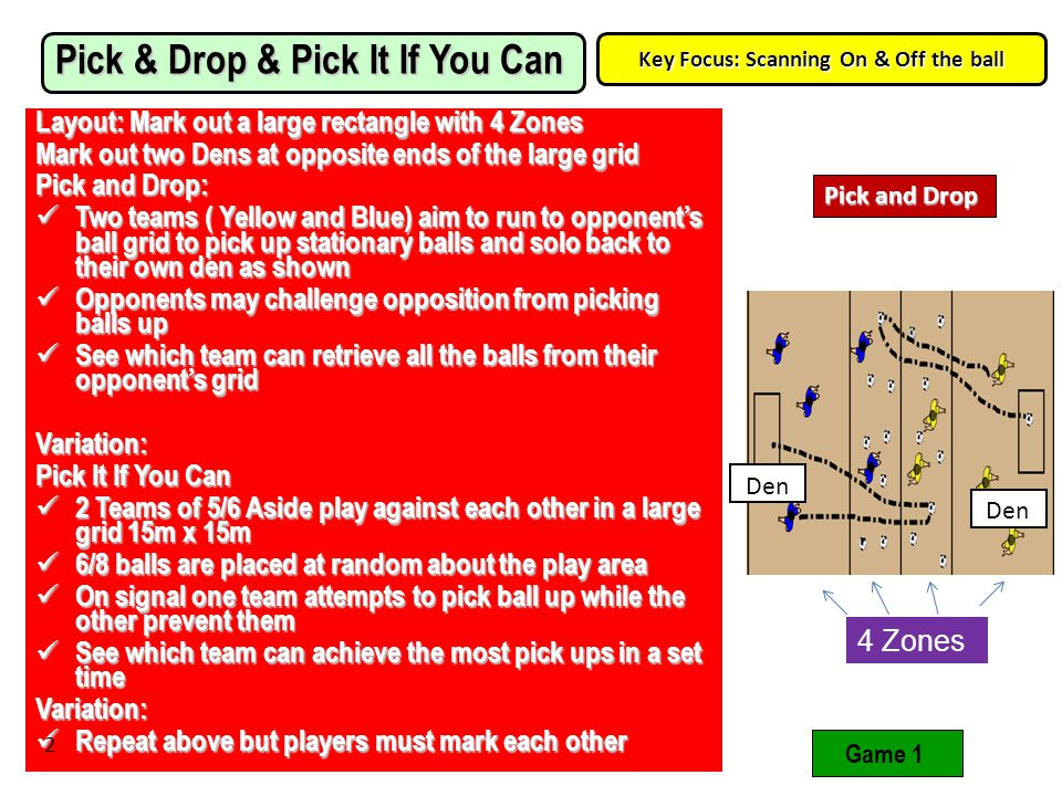 3 Equipment: 10/15 Cones, Domes to mark out 5 Zones, 10 footballs Layout: 3 Teams x 4/5 Aside Nos.