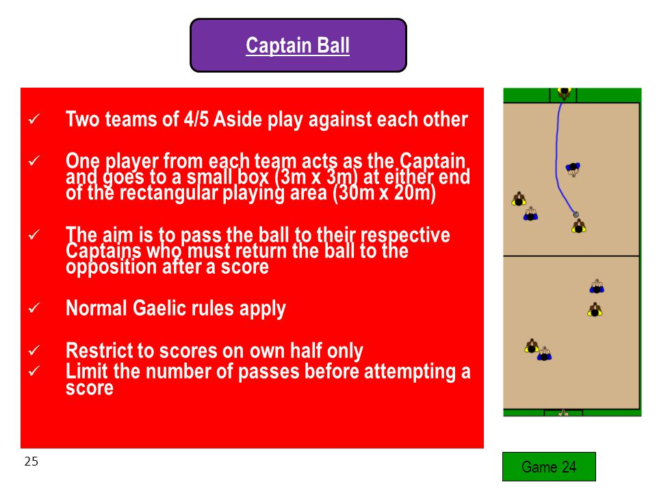 Two teams of 4/5 Aside play against each other One player from each team acts as the Captain and goes to a small box (3m x 3m) at either end of the rectangular playing area (30m x 20m) The aim is to pass the ball to their respective Captains who must return the ball to the opposition after a score Normal Gaelic rules apply Restrict to scores on own half only Limit the number of passes before attempting a score Captain Ball 25 Game 24