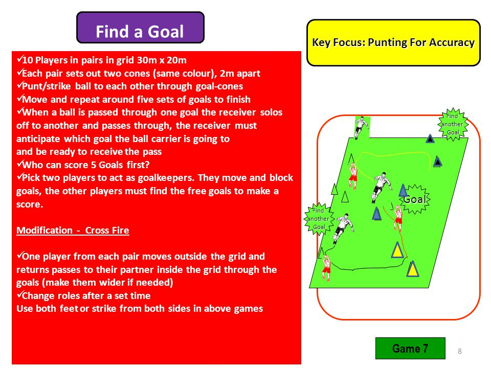 8 Key Focus: Punting For Accuracy Goal FindanotherGoal FindanotherGoal 10 Players in pairs in grid 30m x 20m Each pair sets out two cones (same colour), 2m apart Punt/strike ball to each other through goal-cones Move and repeat around five sets of goals to finish When a ball is passed through one goal the receiver solos off to another and passes through, the receiver must anticipate which goal the ball carrier is going to and be ready to receive the pass Who can score 5 Goals first.
