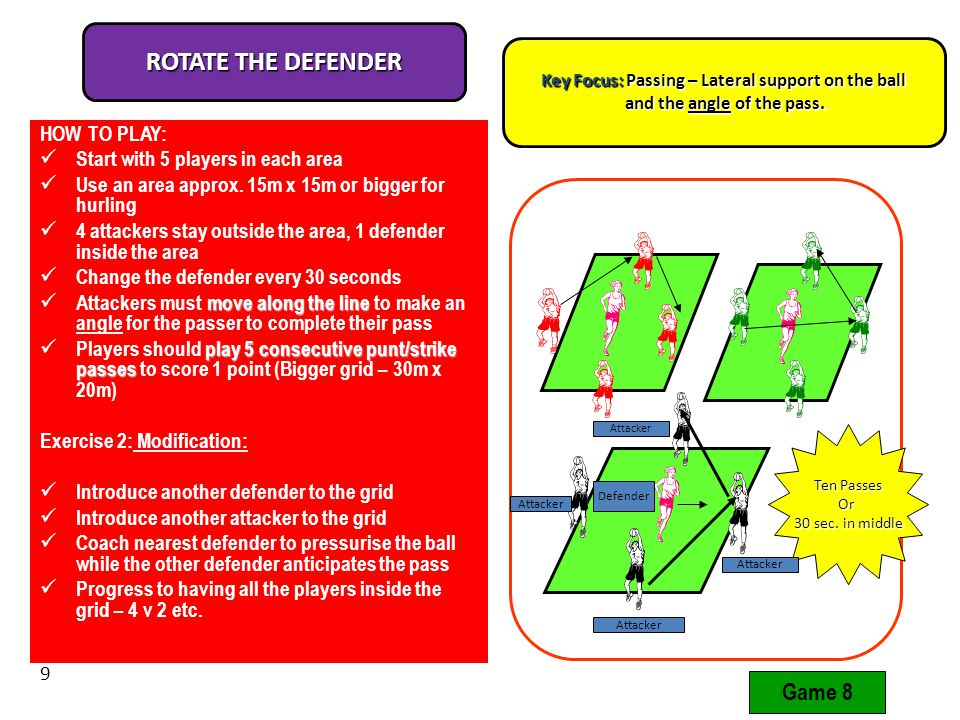 Layout: Set up 3/4 small grids 10m x 5m with a 3m space between each in front of goals.