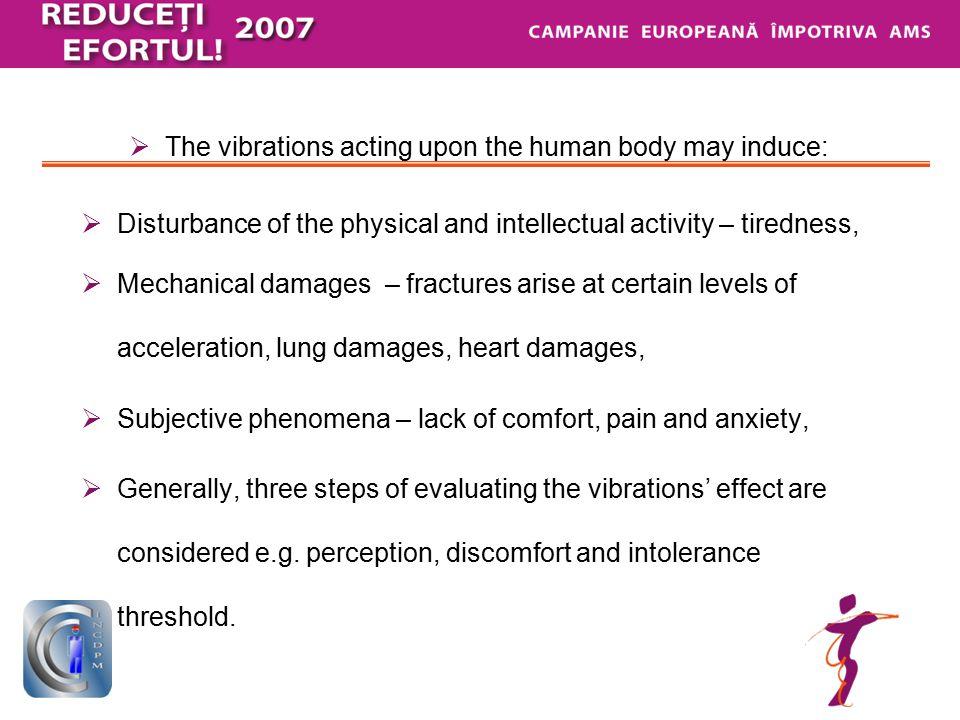 2.Global vibrations, forearm - hand vibrations.