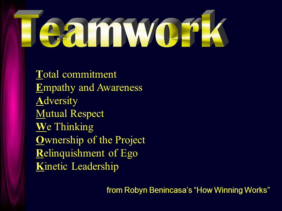 Total commitment Empathy and Awareness Adversity Mutual Respect We Thinking Ownership of the Project Relinquishment of Ego Kinetic Leadership from Robyn Benincasa's How Winning Works Total commitment Empathy and Awareness Adversity Mutual Respect We Thinking Ownership of the Project Relinquishment of Ego Kinetic Leadership from Robyn Benincasa's How Winning Works