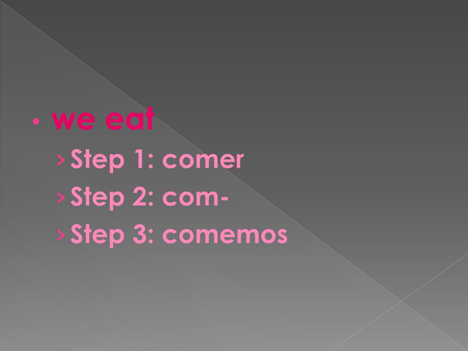 we eat › Step 1: comer › Step 2: com- › Step 3: comemos